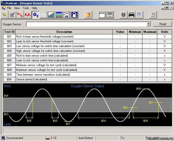 Программа для elm327 bluetooth - 3